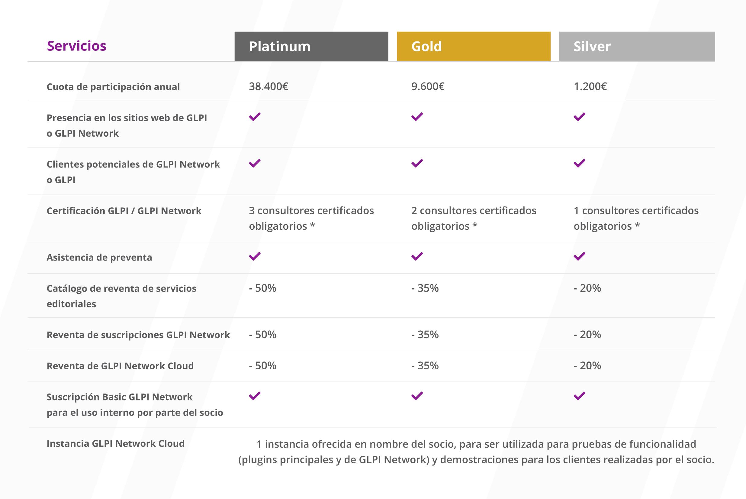 ES-Teclib-subscriptions-2021